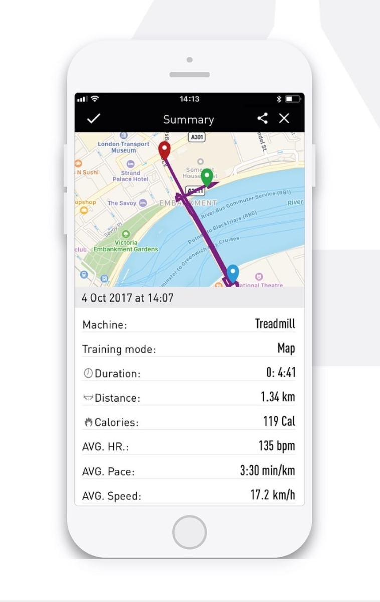 Reebok Fitness App Summary